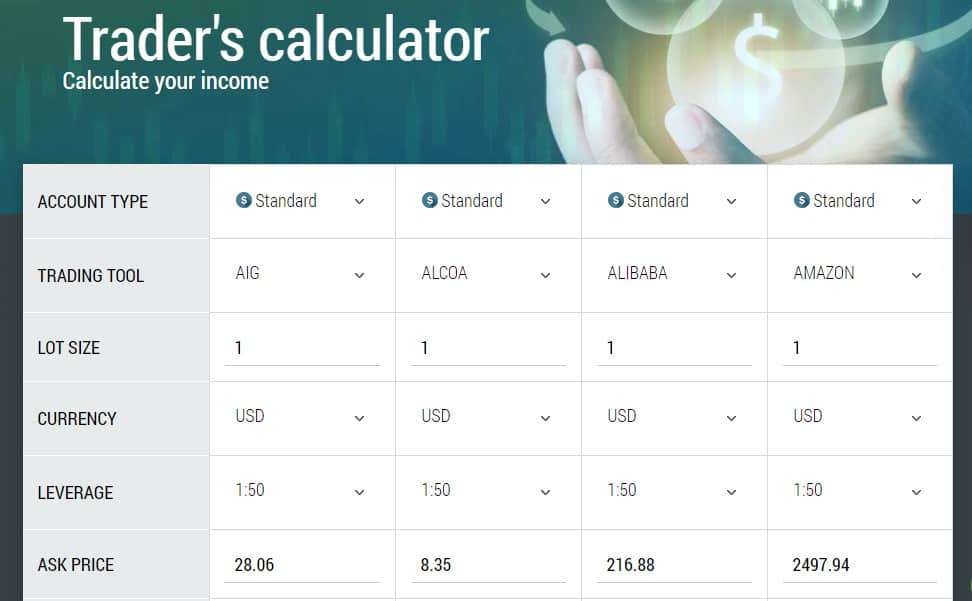 FBS trading calculator