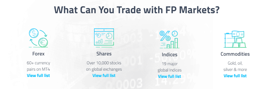 FP Markets instruments