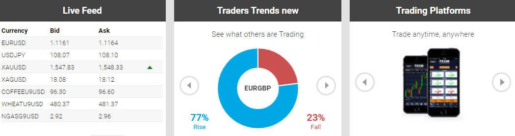FXGM trading