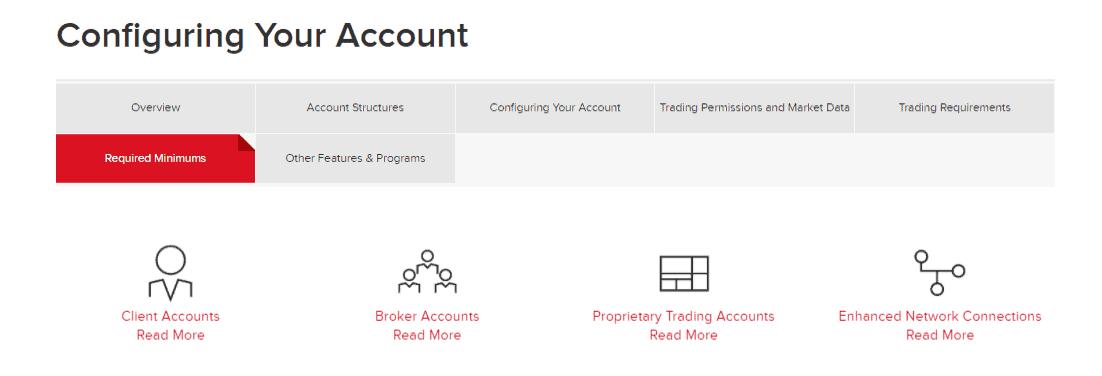 Interactive Brokers accounts