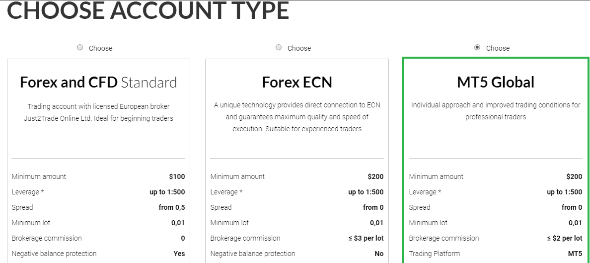 Just2trade forex