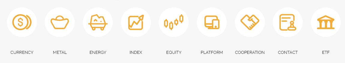 SMFX trading instruments