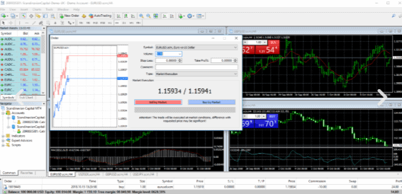 Scandinavian Capital Markets platform