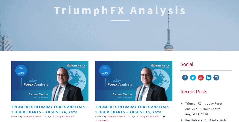 TriumphFX analysis