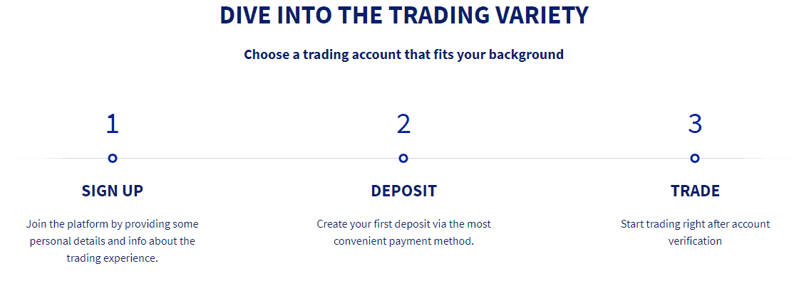 TradeATF account opening